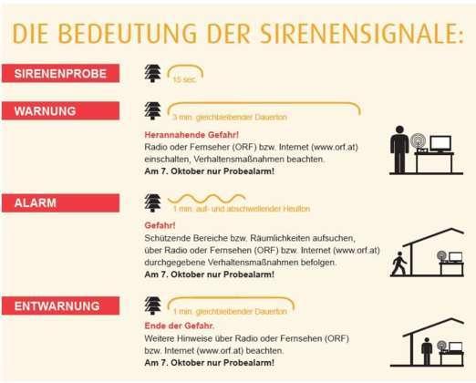 Alle Infos zum Sirenen-Probealarm in Salzburg