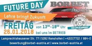 Borbet Future Day